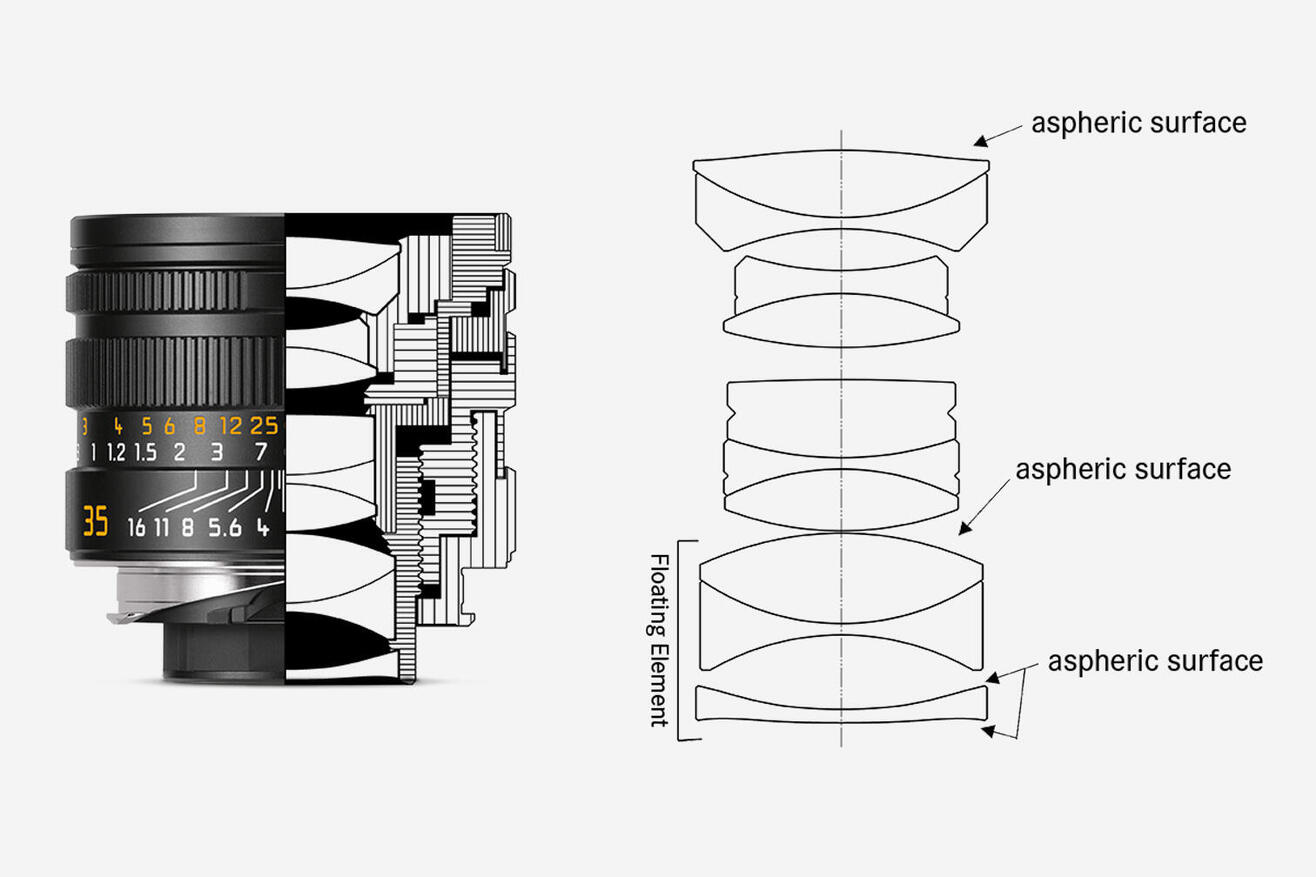 APO-Summicron M 35/2 ASPH